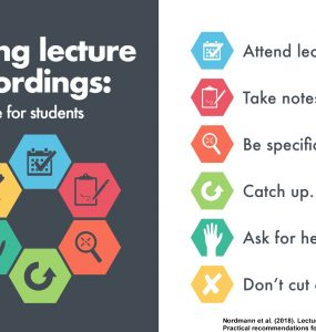 Lecture capture: Practical recommendations for students and lecturers