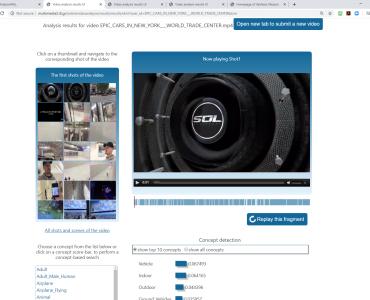 ITI Online Video Analysis
